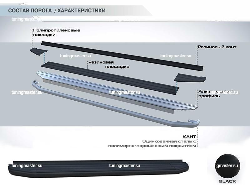 Пороги Lexus NX (Black) 3