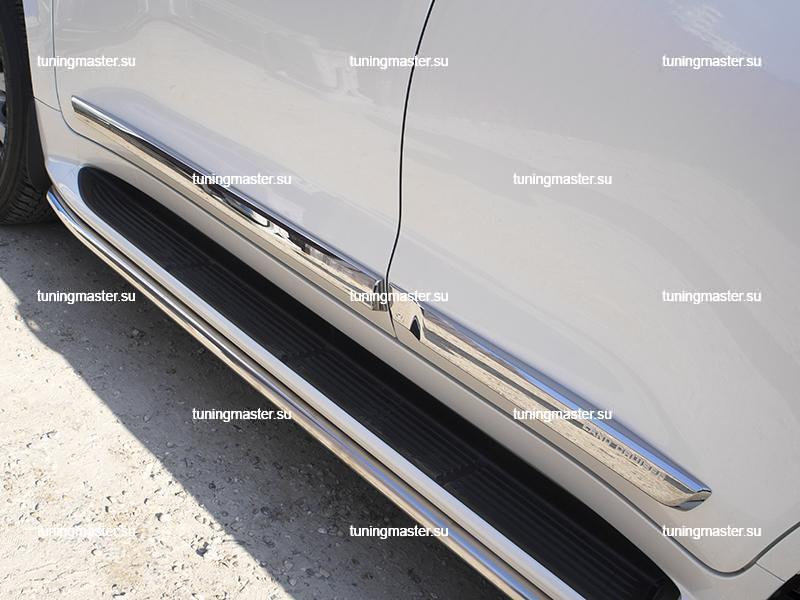 Молдинги боковые Toyota Land Cruiser 200